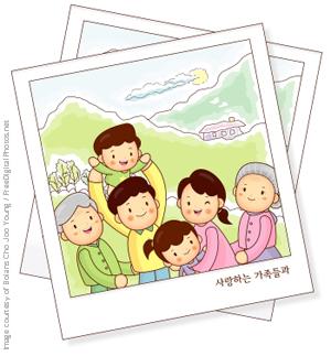 family photos memories