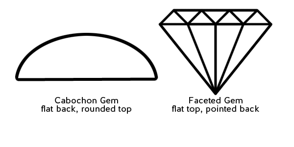 gem type illustration